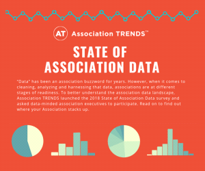 AssociationTrends